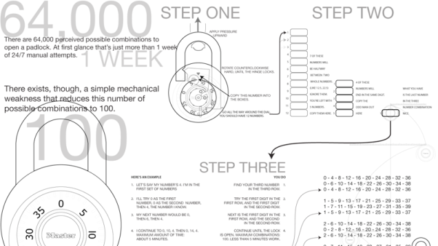 Crack A Master Combination Padlock Redux Home Security Pinterest