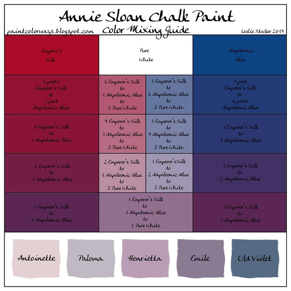 Annie Sloan Chalk Paint Color Mixing Guide. I NEED this!!!   Coralia ...