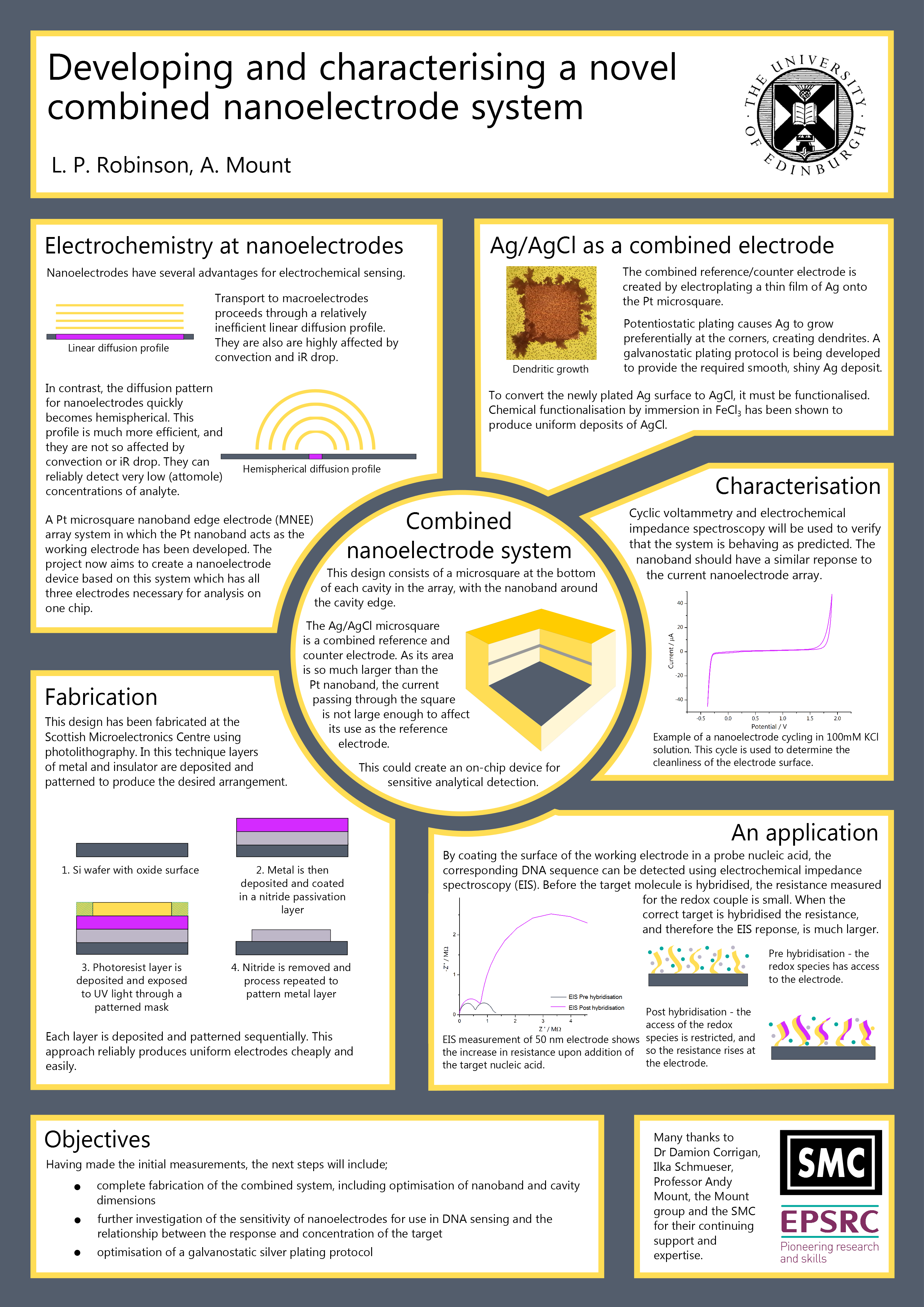 research poster presentation template