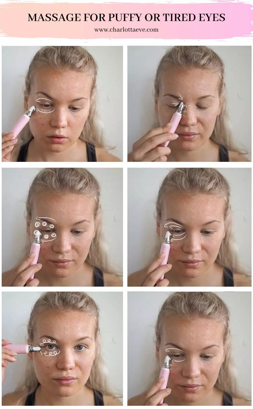 The best product for puffy eyes - Charlotta Eve #