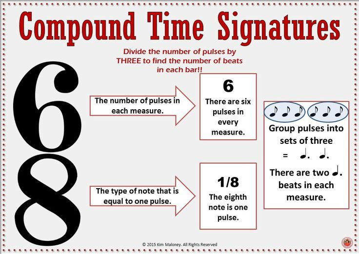 Music Theory Time Signatures Music Room Posters Music Anchor - music chart
