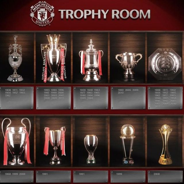 Image result for man u trophies wallpaper hd