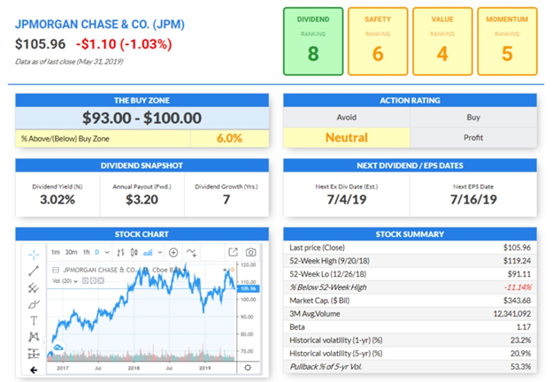 Parsimony Investment Research Profile Picture Investing Finance Blog Stock Market