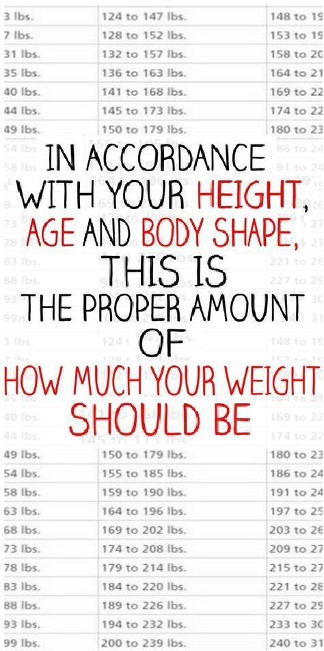 In Accordance With Your Height Age And Body Shape This Is The