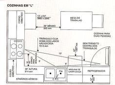 Dimensionamento restaurante pesquisa google cozinhas - Planos de cocinas industriales ...