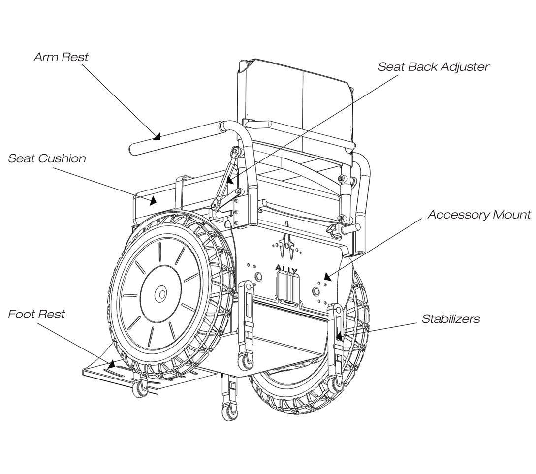 04c0d92782e7c3dc8c8094f136c67e14 ally diagram segway mobility pinterest
