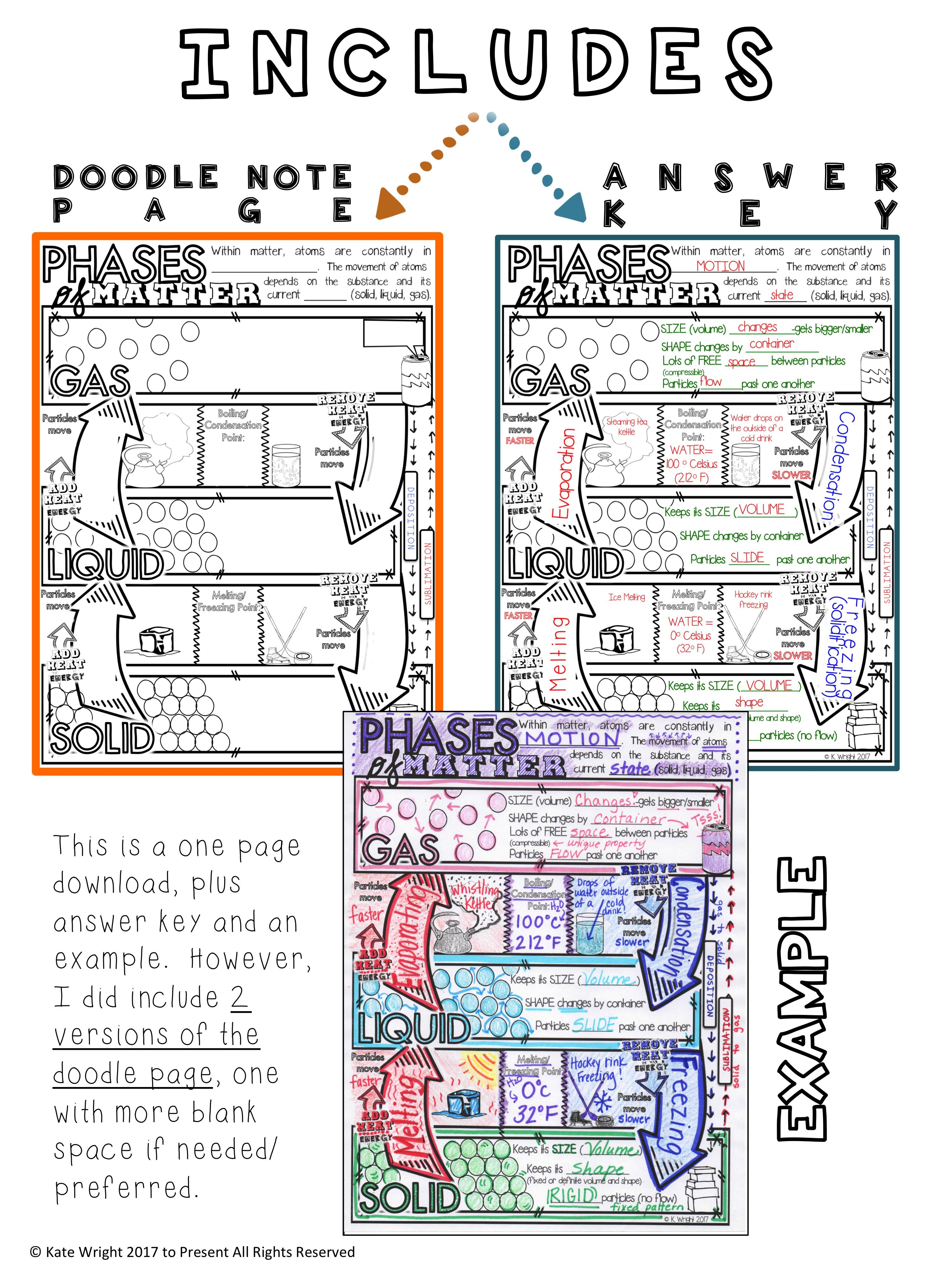 states phases of matter doodle notes certified. Black Bedroom Furniture Sets. Home Design Ideas