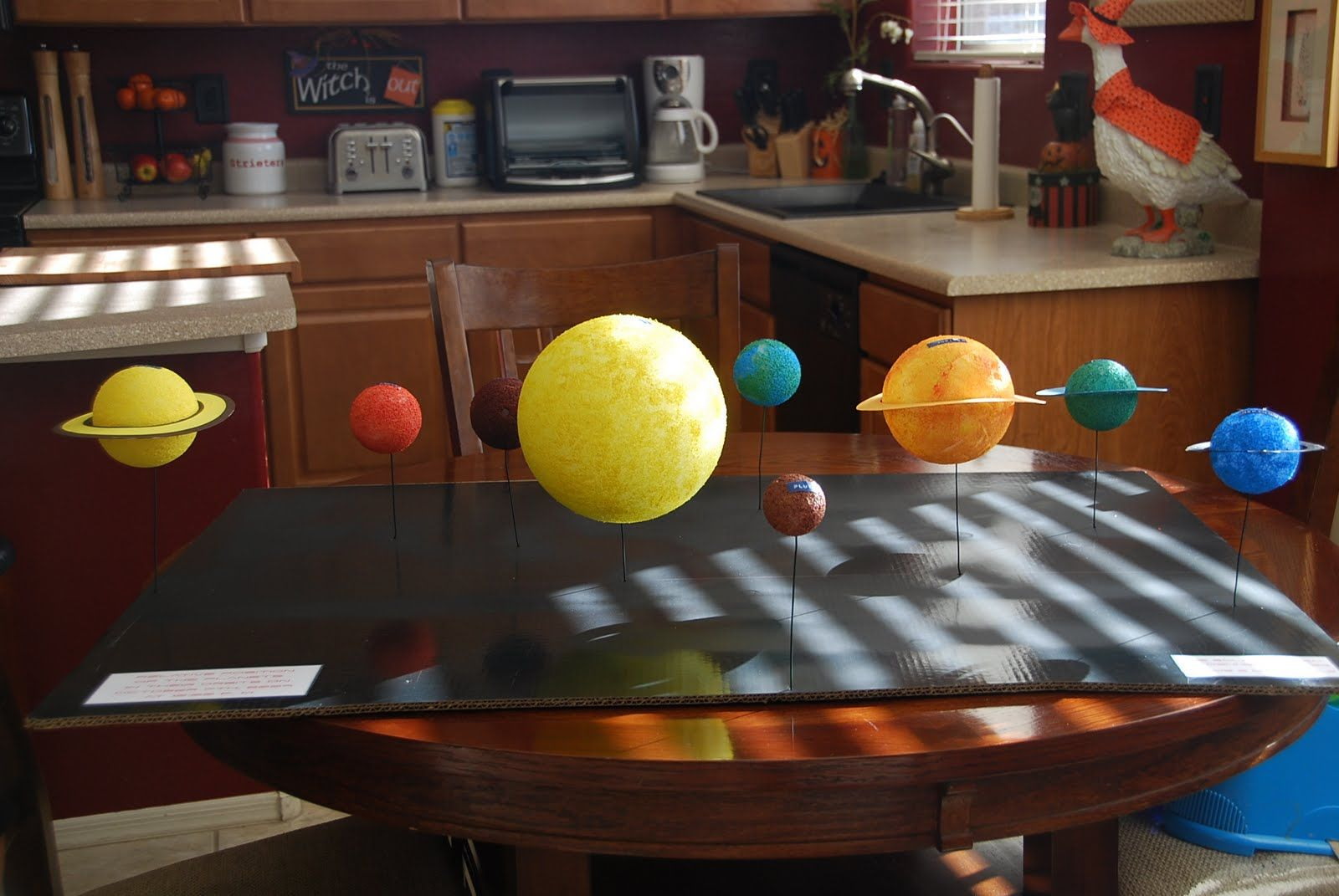 In The House Of Blue 5th Grade Solar System Project