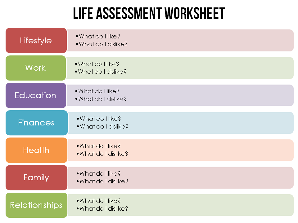 Printables Life Goals Worksheet creating a goal setting chart or worksheet can be very helpful for pdf google search