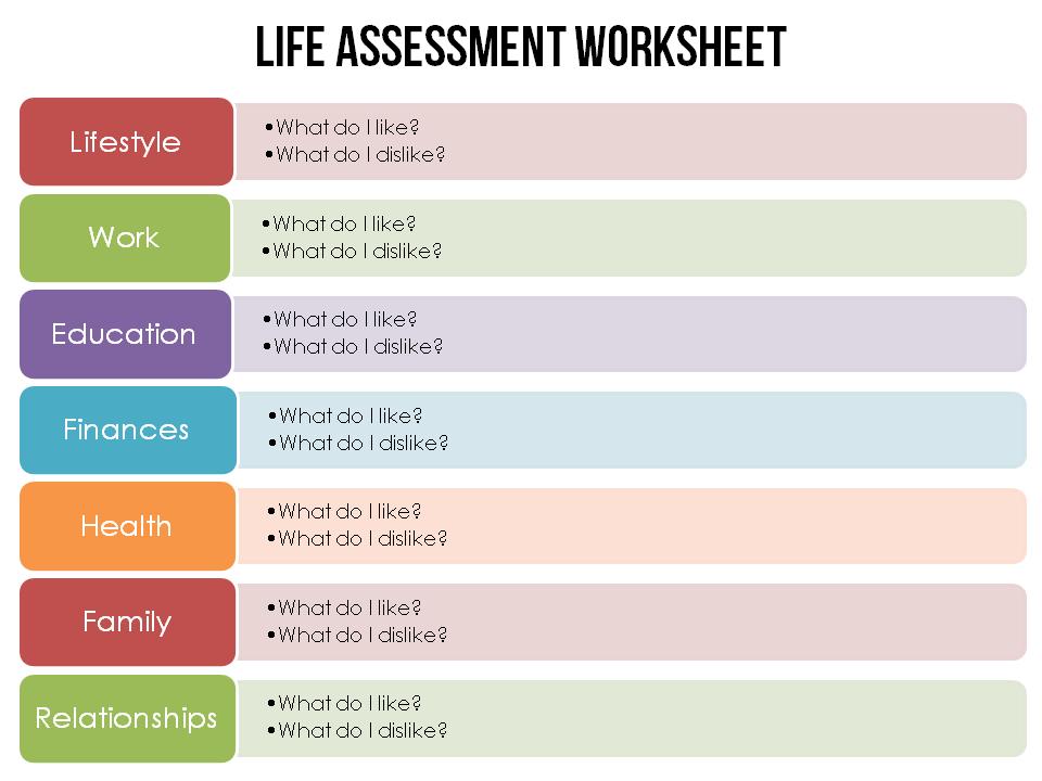 Αποτέλεσμα εικόνας για coaching worksheet | coaching | Pinterest