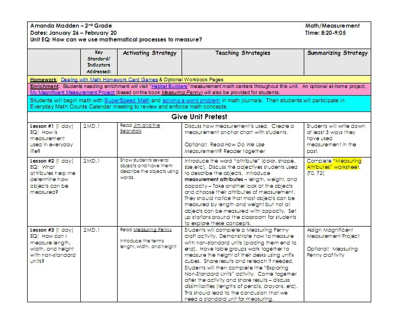 Lesson Plan Series {Writing Unit Plans} Classroom Organization and