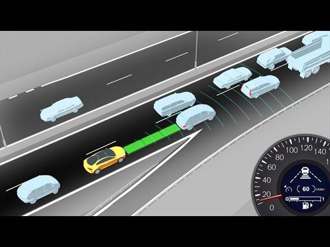 Volvo Adaptive Cruise Control Technology Volvo Brakes Car Volvo S60
