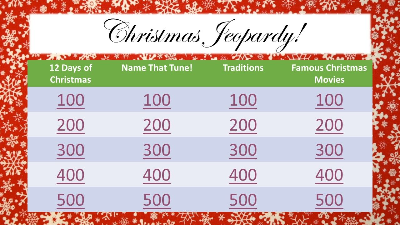 Christmas Jeopardy Game To Play With Your Students Or Family Christmas Jeopardy Favorite Christmas Songs Christmas Jeopardy Game