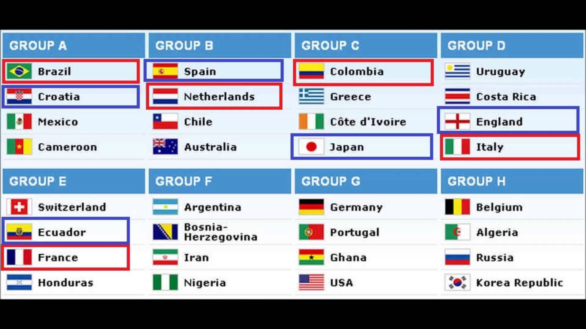Fifa World Cup Groups World Cup Schedule World Cup Groups Fifa World Cup