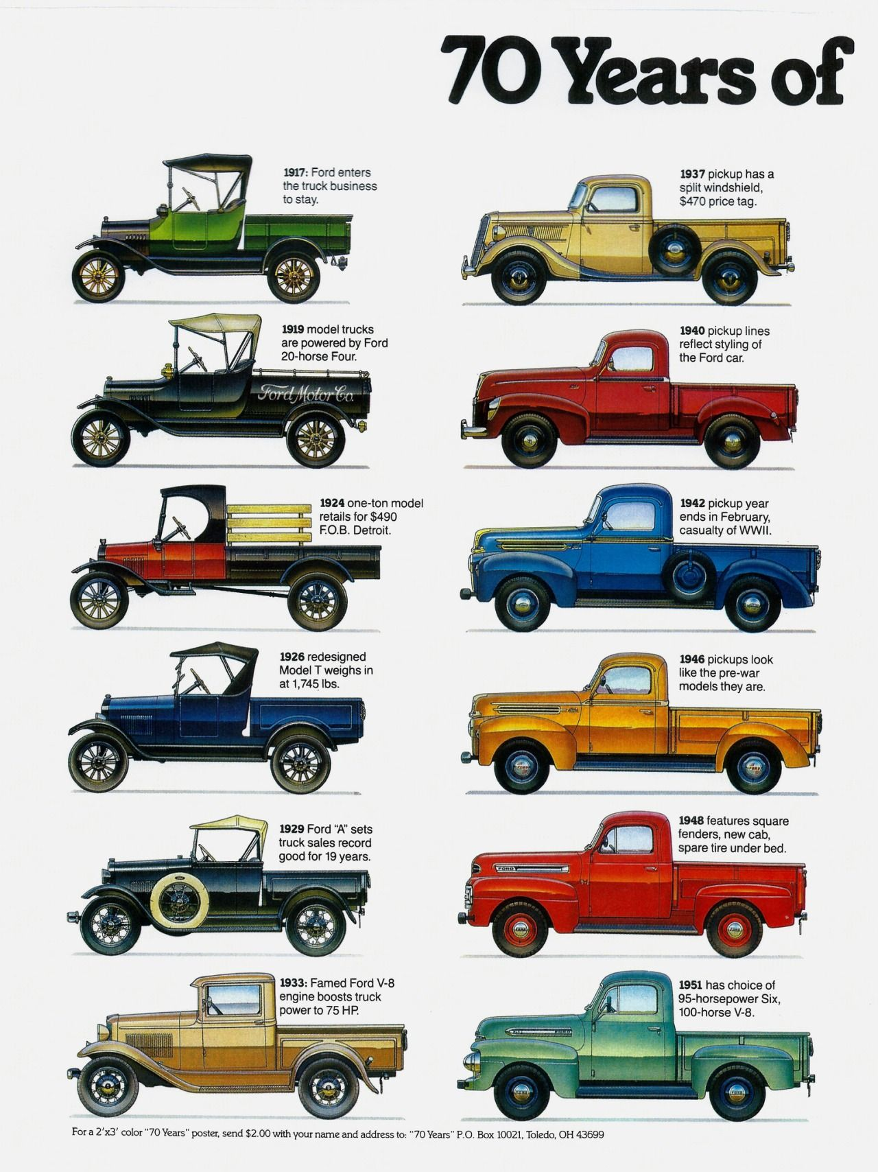 70 Years Of Ford Pickups Greybullgear Ford Trucks Ford Pickup