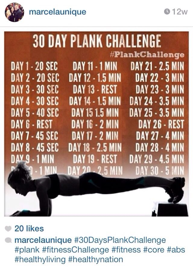 30 days plank challenge amazing results in one month for Plank workout results
