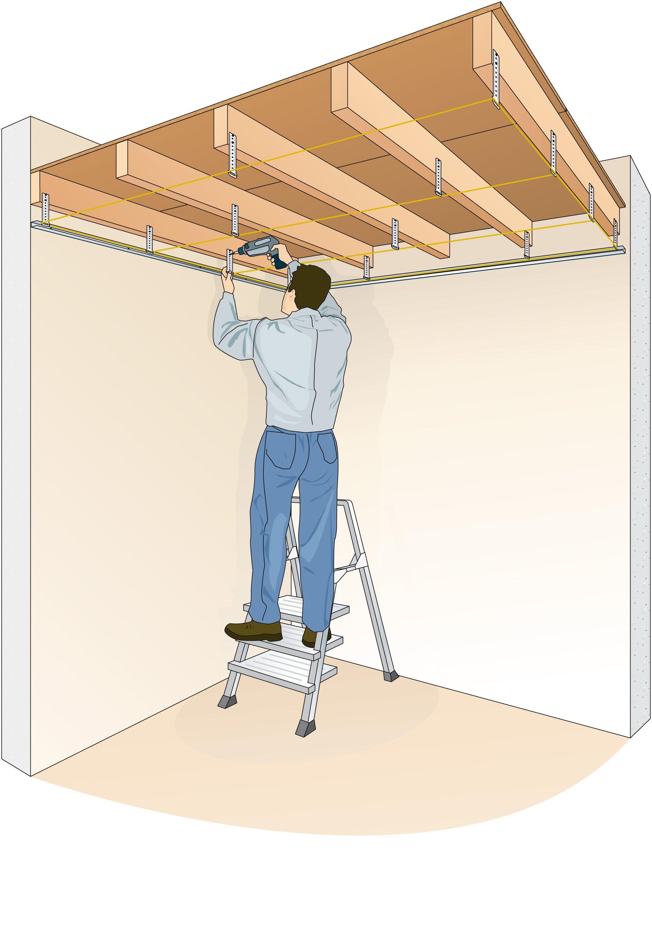 Comment Realiser La Pose D Un Plafond Placo Decouvrez La Mise En œuvre Du Plafond Prf Stil F530 Caracteristiqu Plafond Plafond Suspendu Isolation Plafond