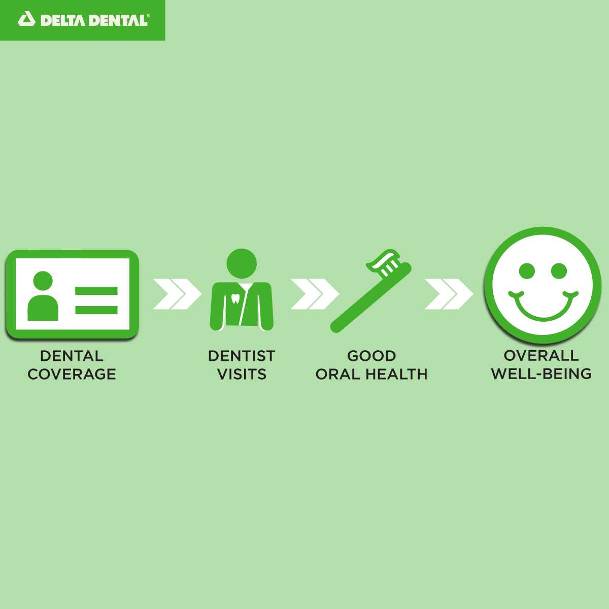 Gum Disease Is A Common Cause Of Bad Breath Dental Insurance