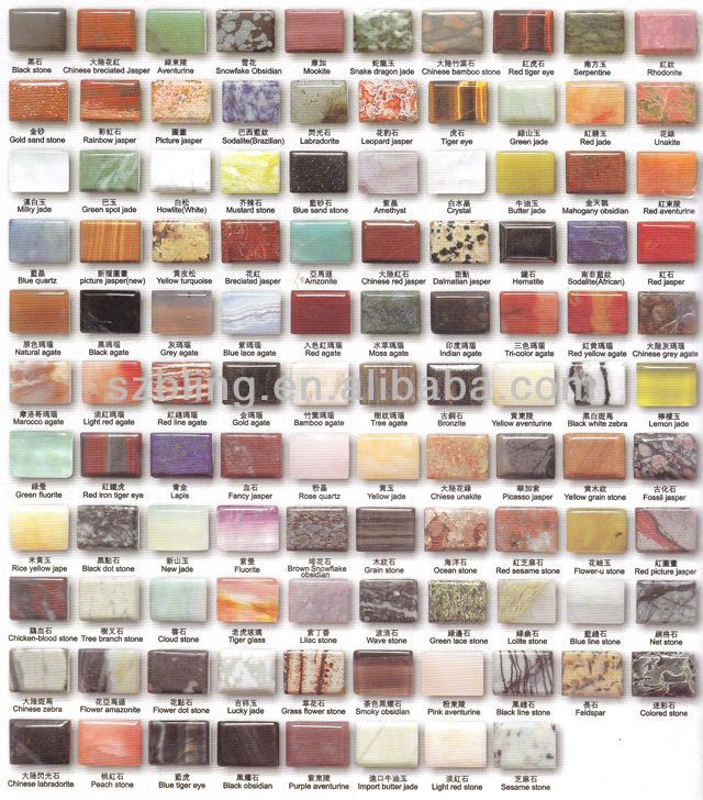 Agates And Jaspers Identification Chart Yahoo Image Search Results In 2020 Gemstones Chart Rose Quartz Heart Heart Gemstone