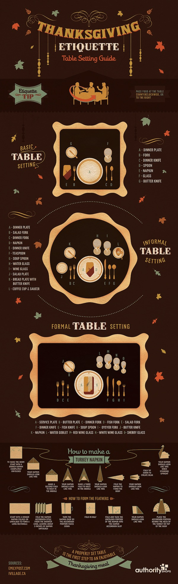 Infographic A Table Setting Guide For Thanksgiving Good Eats