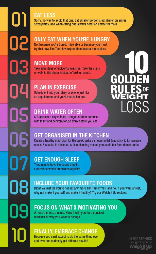 10 Golden Rules of Weight Loss - Weigh It Up | Health Fitness Life ...