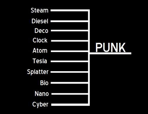 Nash summerss blog cyberpunk vs steampunk june 26 2014 0926 nash summerss blog cyberpunk vs steampunk june 26 2014 0926 fandeluxe Image collections