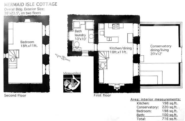 House plans irish cottage