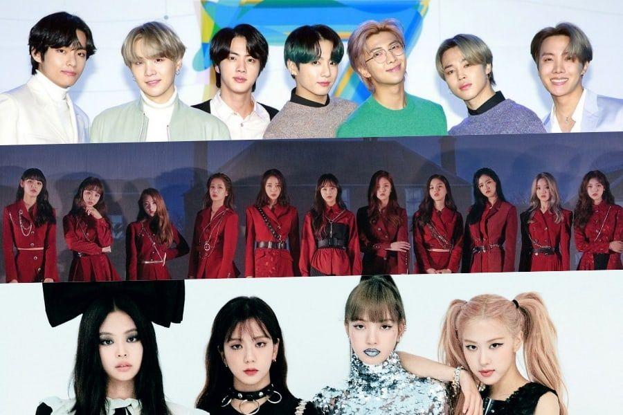 March Idol Group Brand Reputation Rankings Announced In 2020 Brand Reputation Idol Reputation