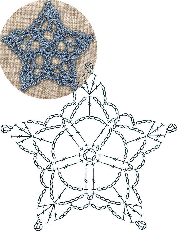 No.20 Lace Star Lace Crochet Motifs / 별 모양 모티브도안 | Ganchillo ...