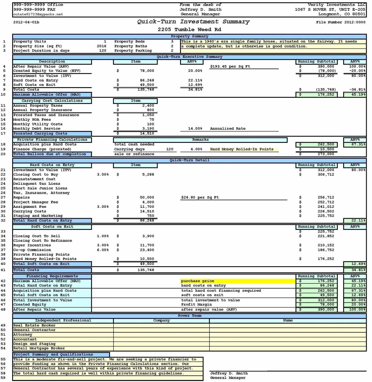 Real Estate Business Plan Elegant Spreadsheet Templates