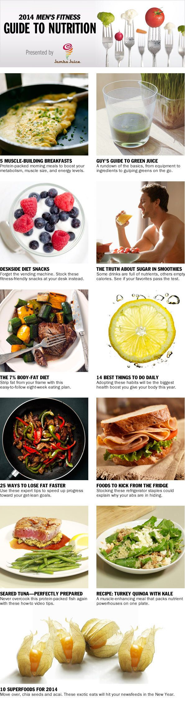 The 2014 Men's Fitness Guide to Nutrition (With images