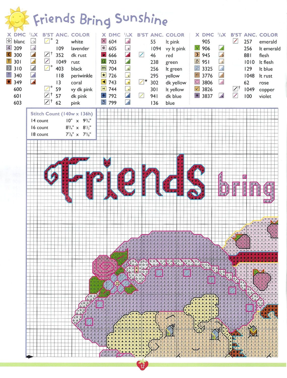Strawberry Shortcake For Berry Sweet Girls Book: Friends Bring ...