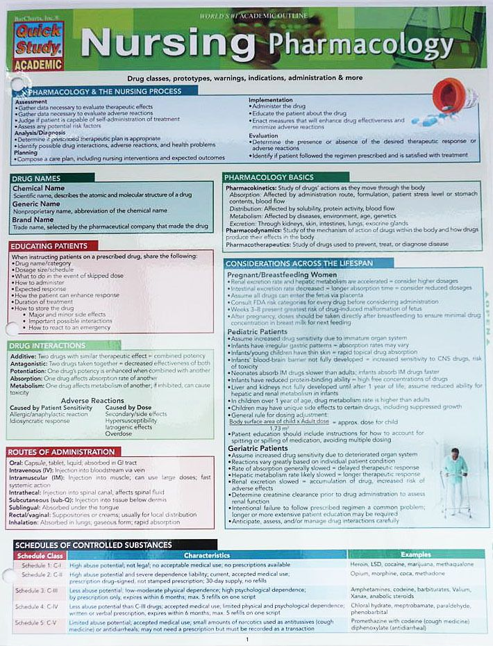 Nursing Physical Assessment Cheat Sheet Acid Base Imbalance Cheat