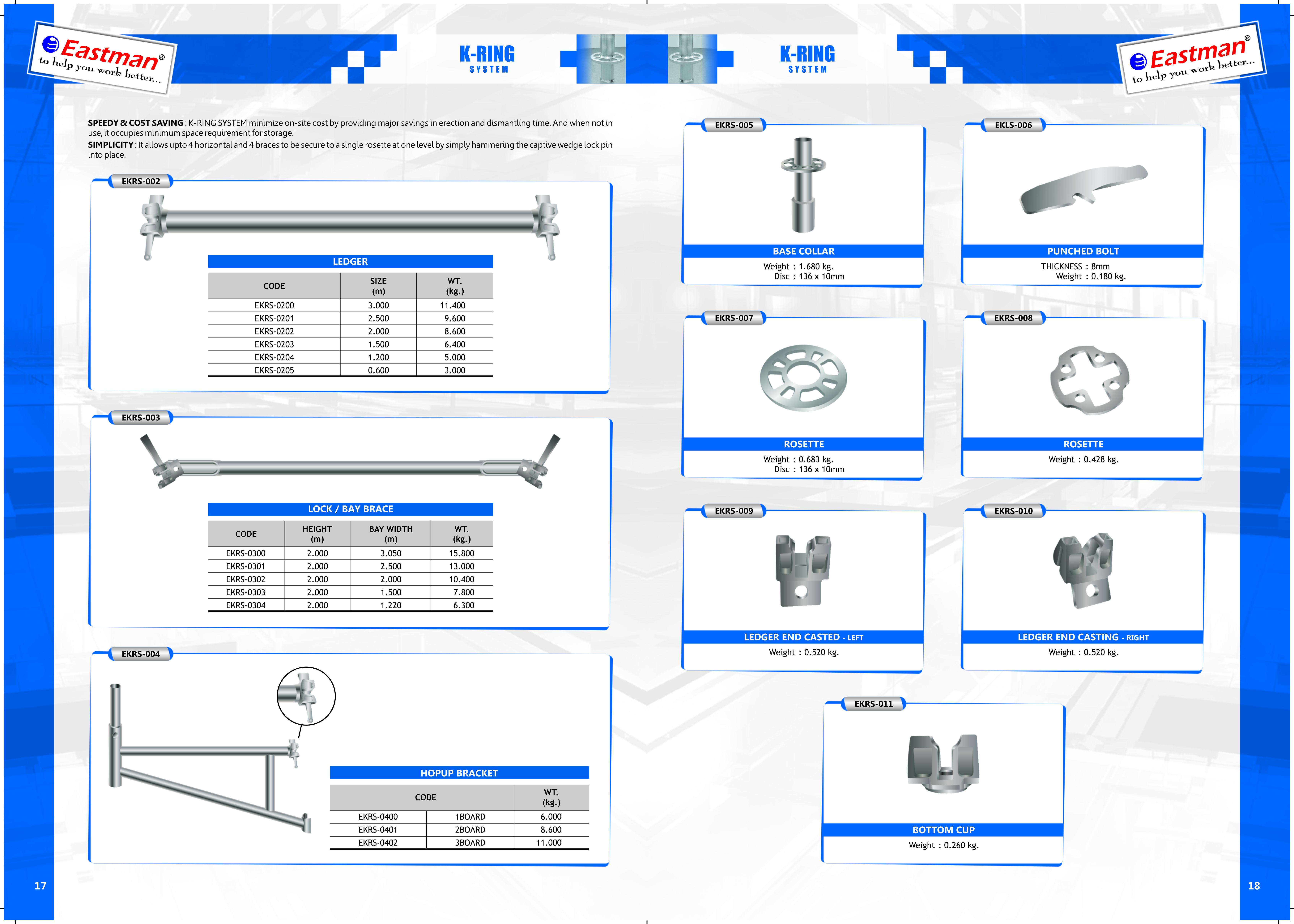 Scaffolding image by EastmanhandtoolsIndia Hand tools