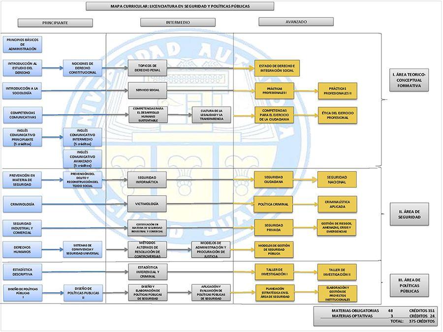 Páginas - Licenciatura en Seguridad y Políticas Públicas