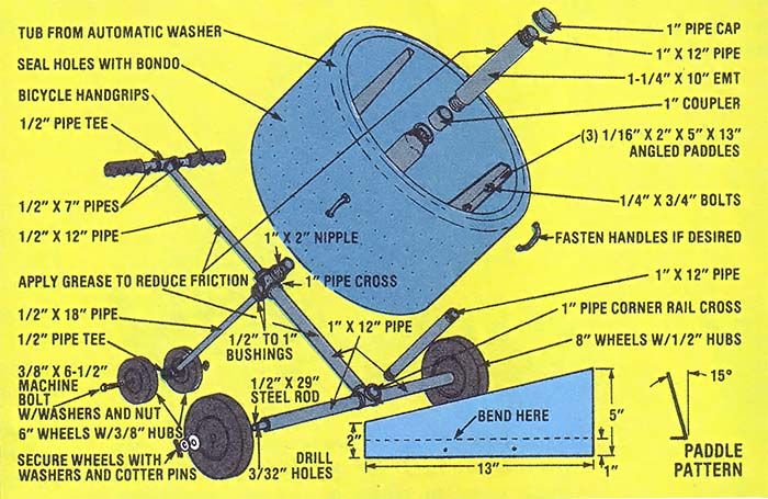 Cement Mixer Diy Cement Mixers Cement Mother Earth News
