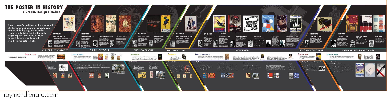 History Timeline Design FDDCFAE    Inds