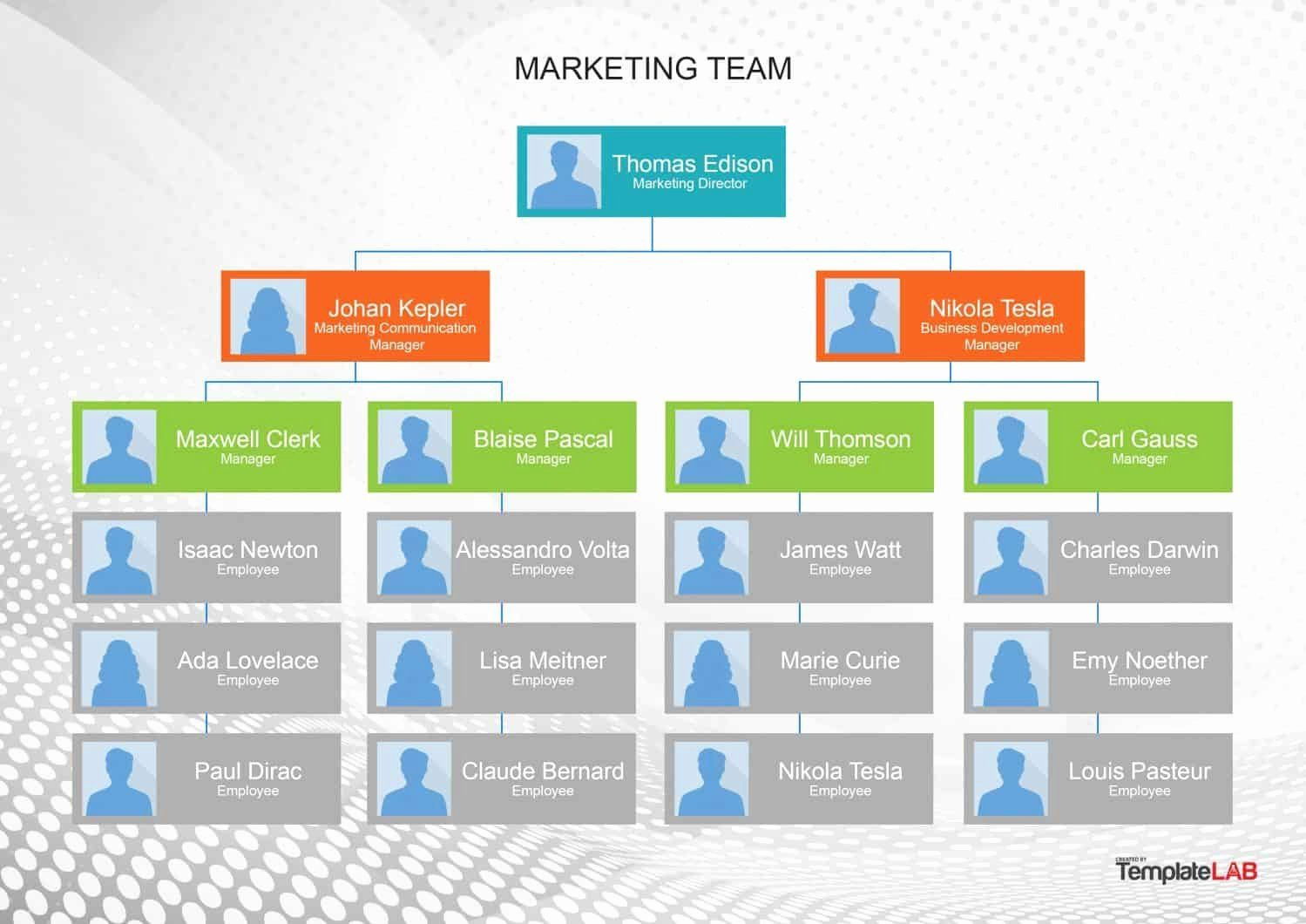Free Org Chart Template Unique 40 Organizational Chart Templates Word Excel Powerpoint Organizational Chart Org Chart Organization Chart