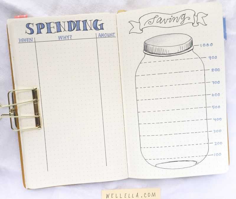 Bullet Journal Page Ideas To Try In 2019 | Wellella Bullet Journal Ideas & Planner Printables