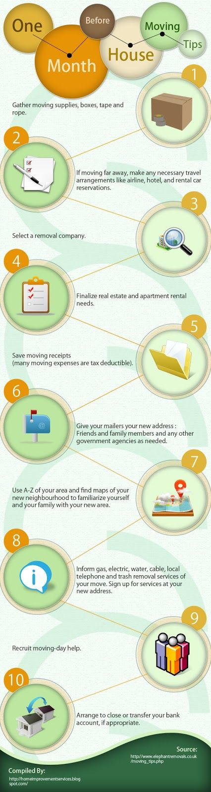 One Month Before House Moving Tips [Infographic].. this would have been helpful a year ago! But I'll pin it for future reference :)