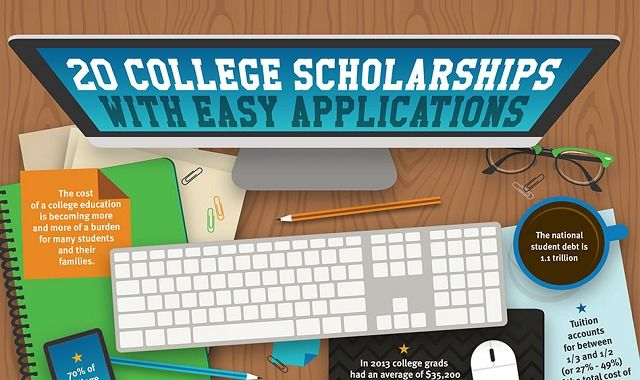 20 College Scholarships With Easy Applications Infographic Scholarships For College Education College Grants For College