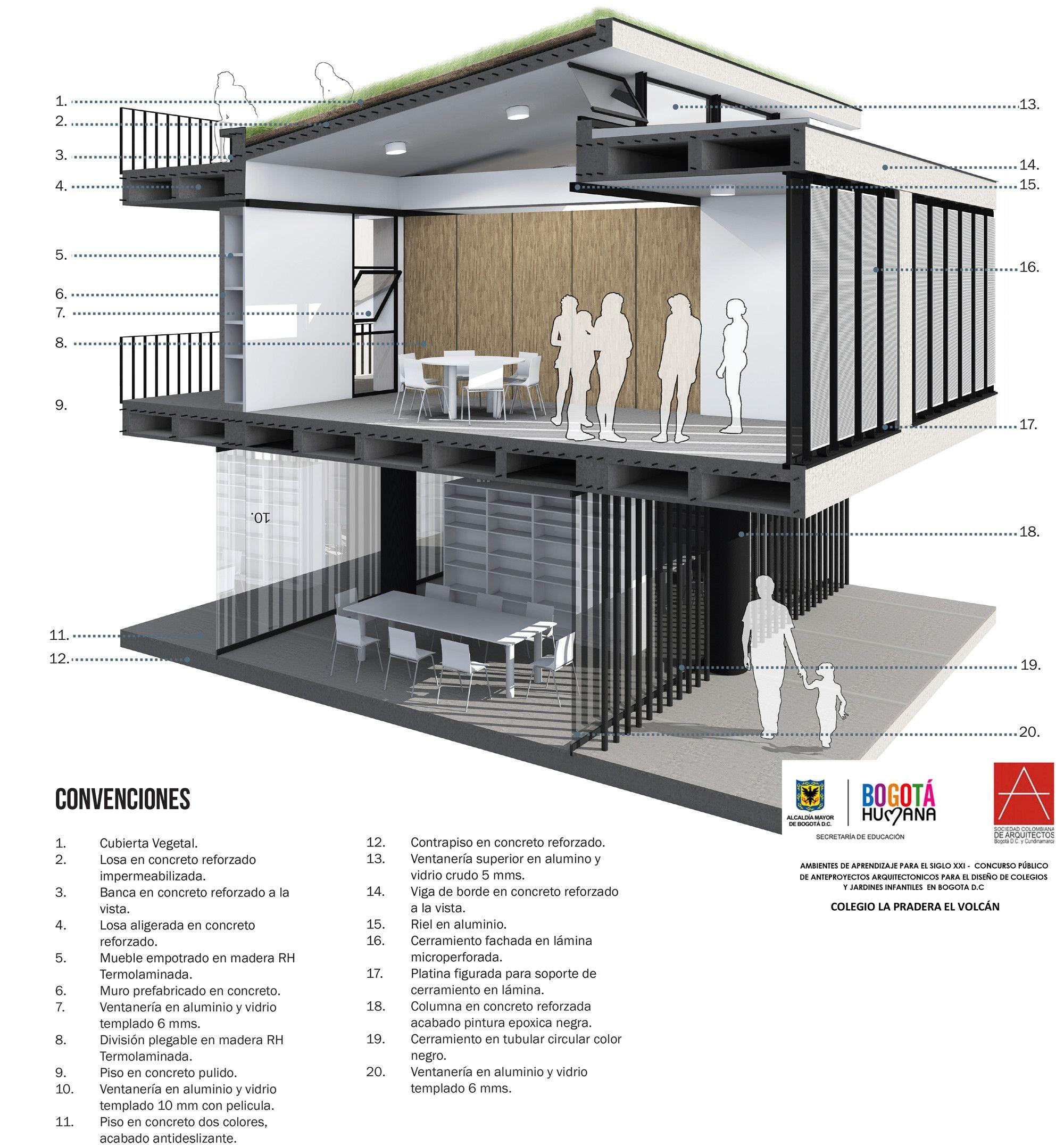 Galería de EMS Arquitectos, tercer lugar en concurso Ambientes de ...