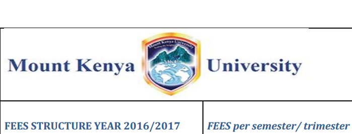 Official Mount Kenya University (MKU) Fee Structure-Latest