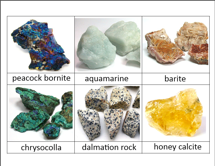Free Identification Cards For Minerals And Rocks Science