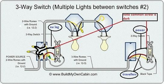 Three Way Light Switches: 3 Gang 2 Way Light Switch | Light Wiring,Lighting