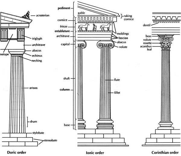 17 Best images about GREEK ARCHITECTURE on Pinterest | Texts ...