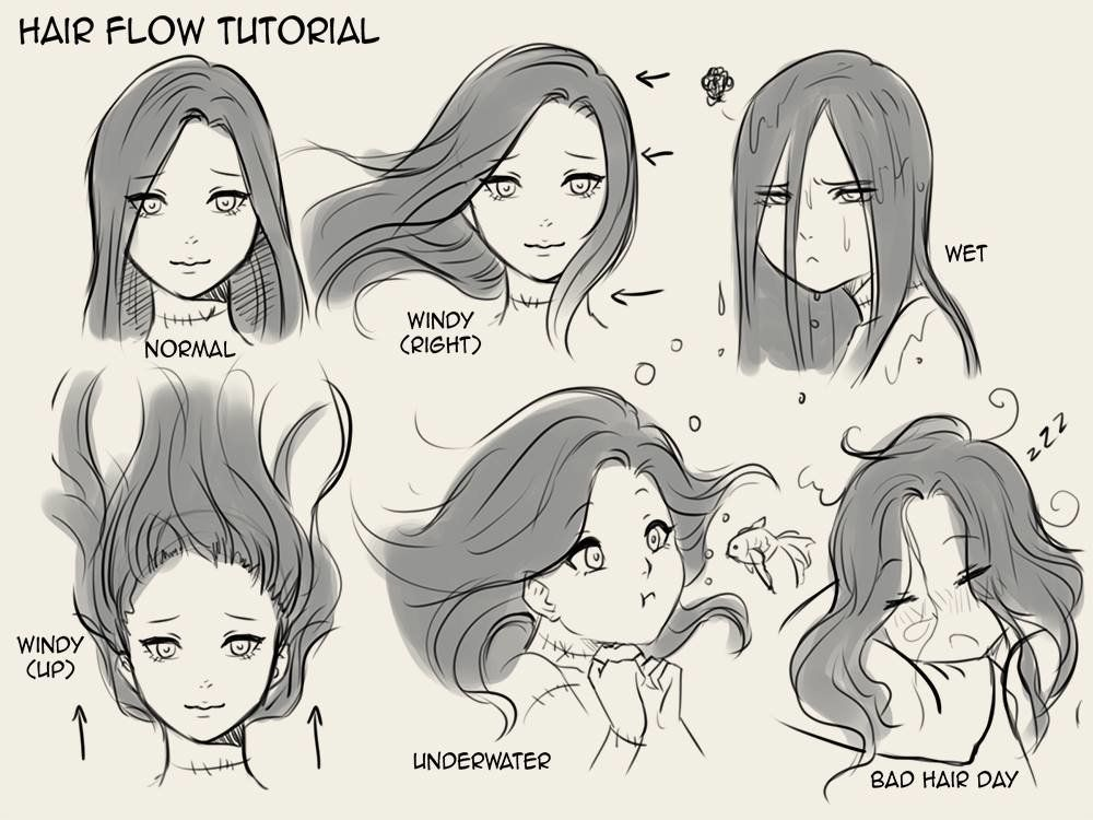 anime hair up Google Search (With images) Drawings