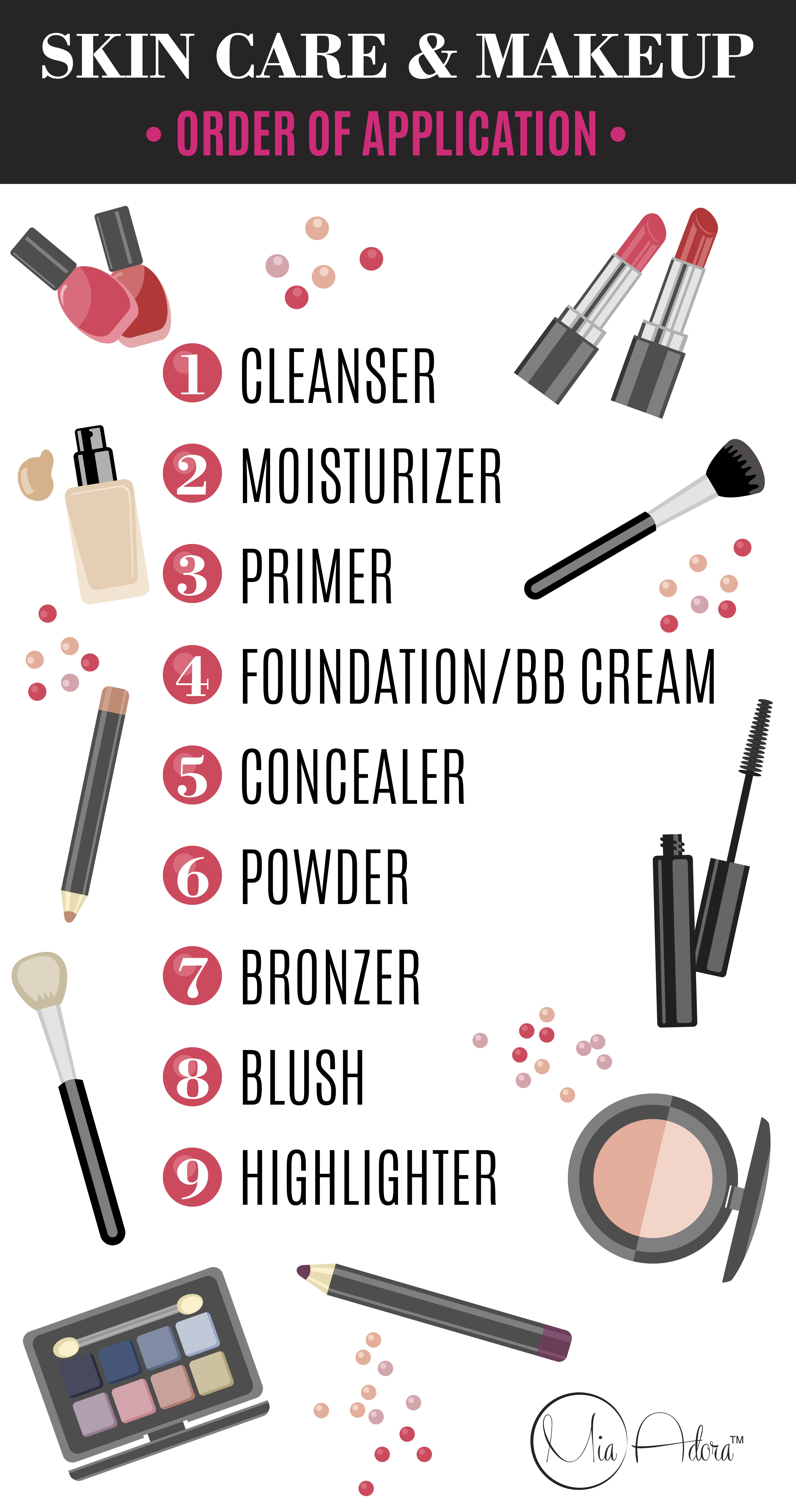 Makeup Order Order Of Makeup Application: Skin Care And Makeup Order Of Application
