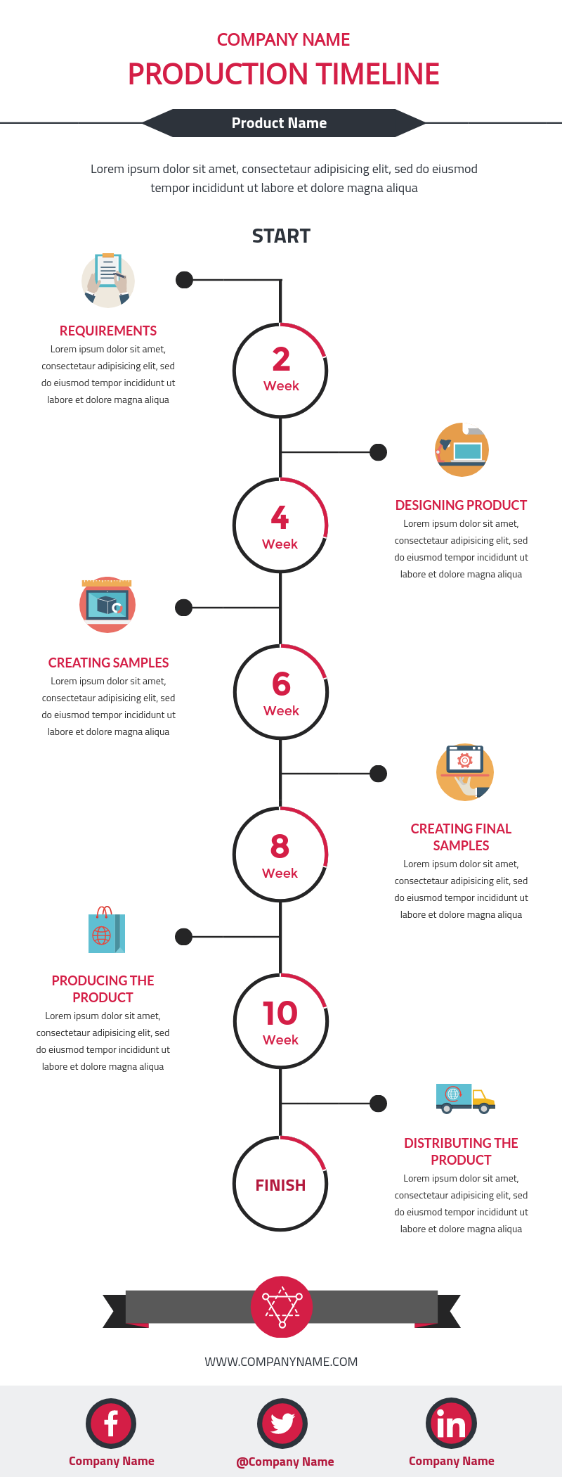 Production Timeline Infographic Template In Visme  Infographic