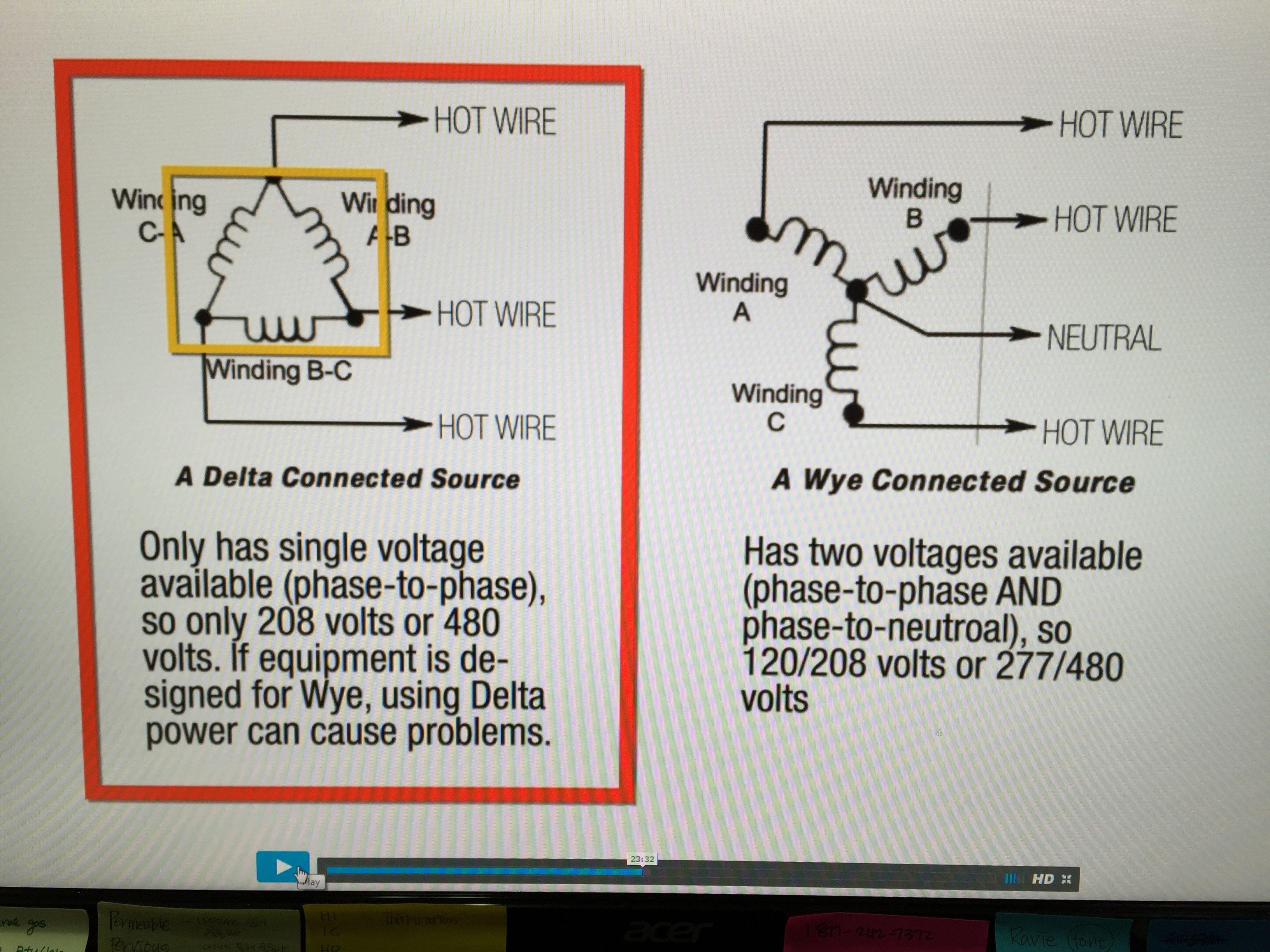 480 Single Phase Wiring